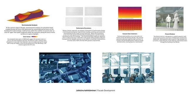 Facade development (Image: PAR)