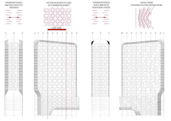 Office facade, pattern (Image: UNStudio)