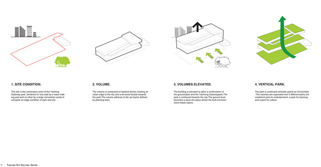 Diagram (Image courtesy of Oxo architects + Nicolas Laisné architecte urbaniste)