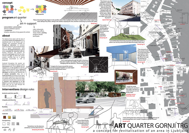 Honorable Mention: Art quarter Gornji trg - concept for revitalisation of an area in Ljubljana, Mina Hirsman