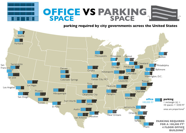 Parking Requirements for Office Buildings, courtesy of Graphing Parking