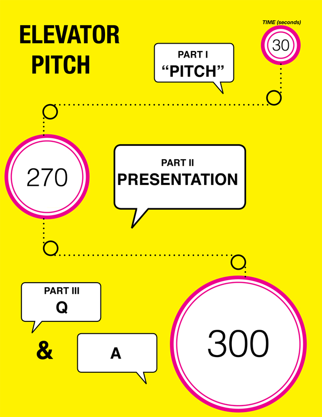 E Pitch Infographic