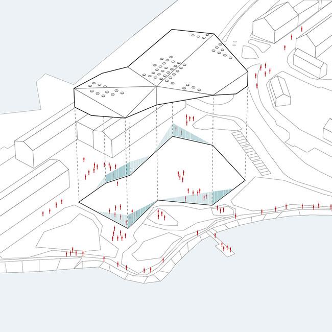 Concept diagram (Image: schmidt hammer lassen architects)