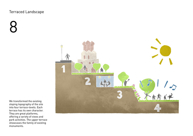 Concept diagram. Image: Team TPO Reserve.
