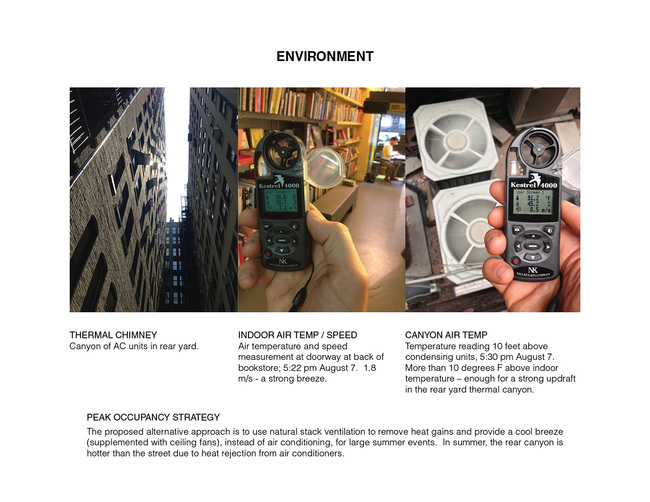 Peak Occupancy Strategy. Ground/Work Competition Finalist Entry by Of Possible Architectures. Image courtesy of OPA.