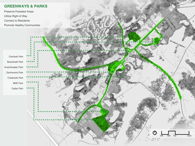 Master Plan Greenways and Parks (via Cameron Rodman)