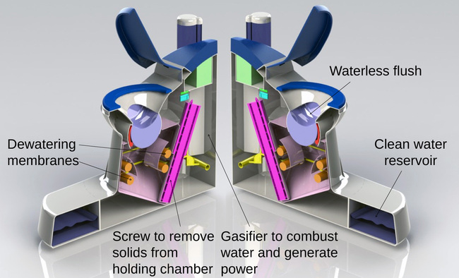 Schematic section of the power-generating Nano Membrane Toilet currently under development at the UK's Cranfield University.