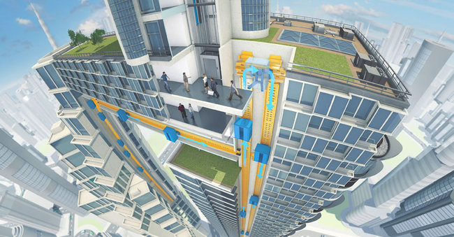 "Schematic illustration of ThyssenKrupp's cable-free MULTI elevator system which enables vertical and horizontal movement and promises to increase the shaft transport capacity ""by up to 50% and making it possible to reduce the elevator footprint in buildings by half."""