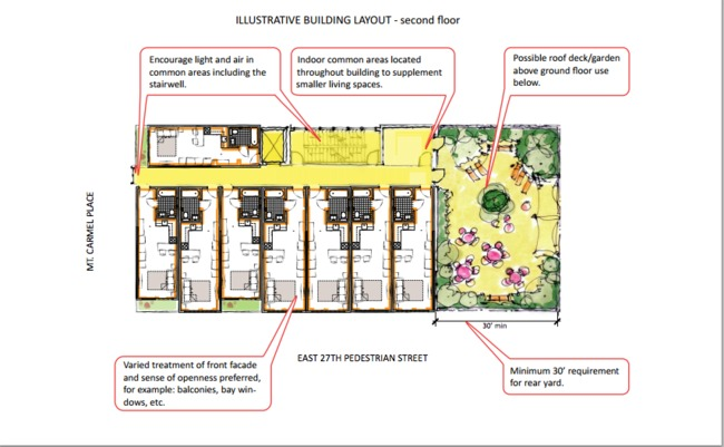 Illustrative Building Layout (second floor) via adAPT NYC