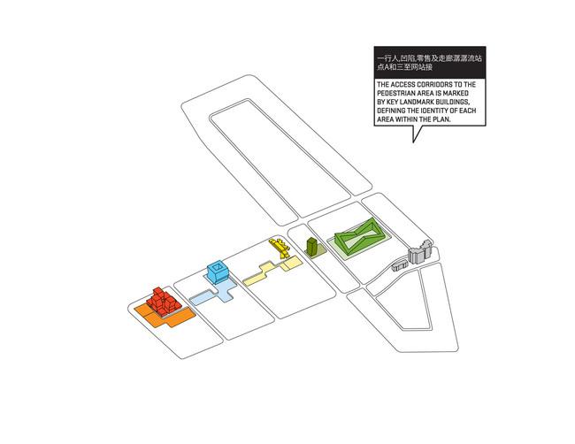 Concept diagram 5 (Image: HAO/Archiland Beijing)