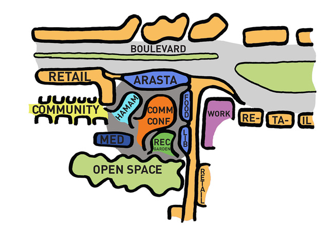 Diagram, community (Image: Taller 301 and L+CC)