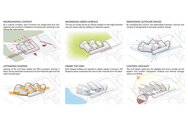 Massing diagram (Image: H Architecture & Haeahn Architecture)