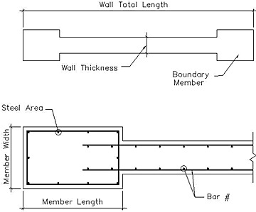 typical reinforced concrete shear wall construction per aci