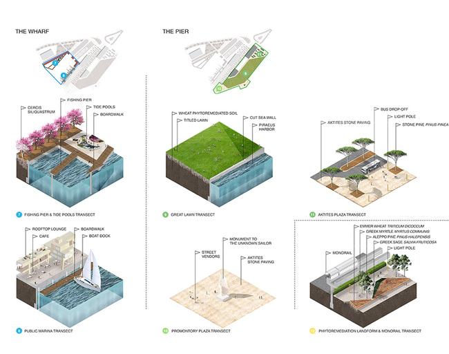 Diagram (Image: Tajima Open Design Office)