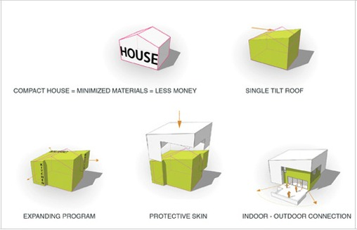 Crabhill Modern via http-::www.tonic-design.com: