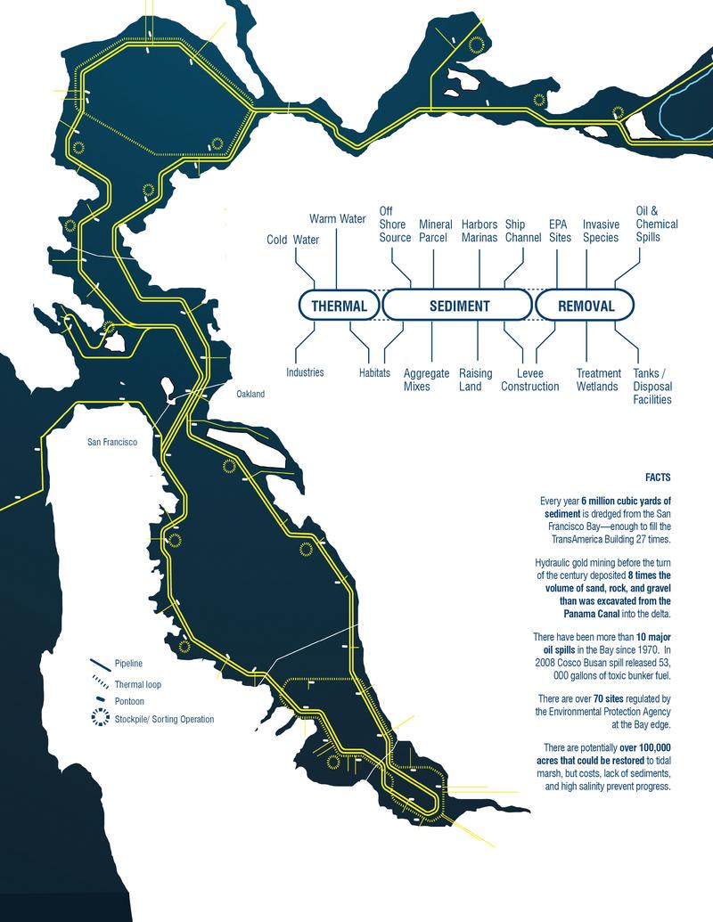 Bay_Pipelines1.jpg