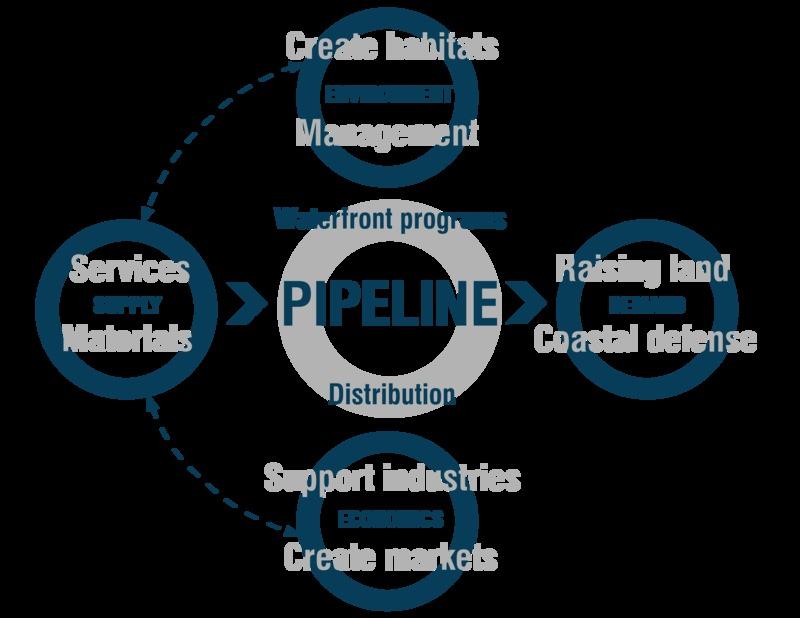 Pipeline_diagram_10.12-011.png