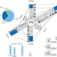 Eastie Art Yard Phase 5 Analysis
